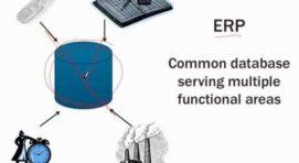 Az ERP rendszer megbízható